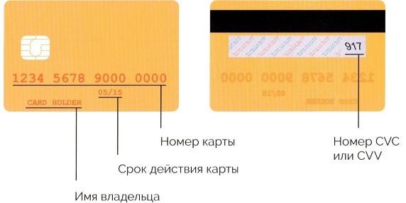 2 стороны банковской карты